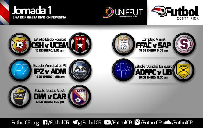 Fecha1 2015 futbol femenino CR