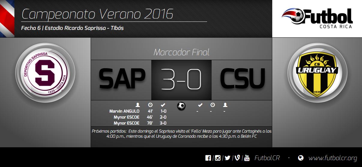 Grafica Final SAP v CSU