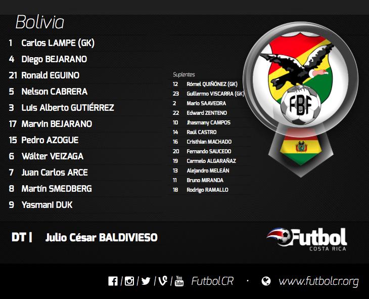 Mezcla. Bolivia apostará por un conjunto con edad y experiencia variada.