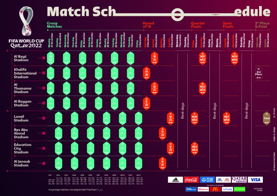 2022fwc qatar match schedule 15072020